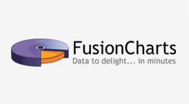 fusion-charts
